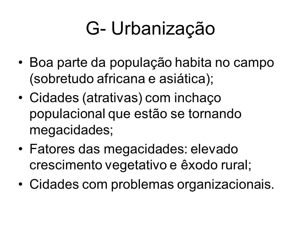 G- Urbanização Boa parte da população habita no campo (sobretudo africana e asiática);