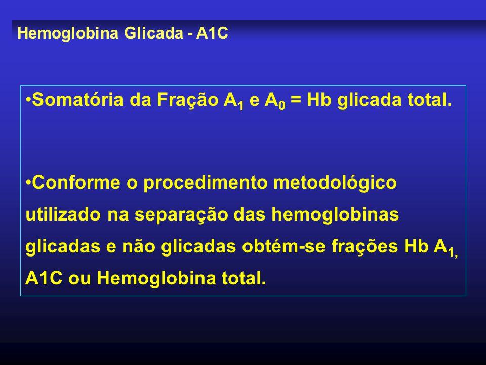 Somatória da Fração A1 e A0 = Hb glicada total.
