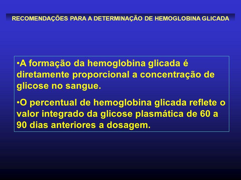 RECOMENDAÇÕES PARA A DETERMINAÇÃO DE HEMOGLOBINA GLICADA