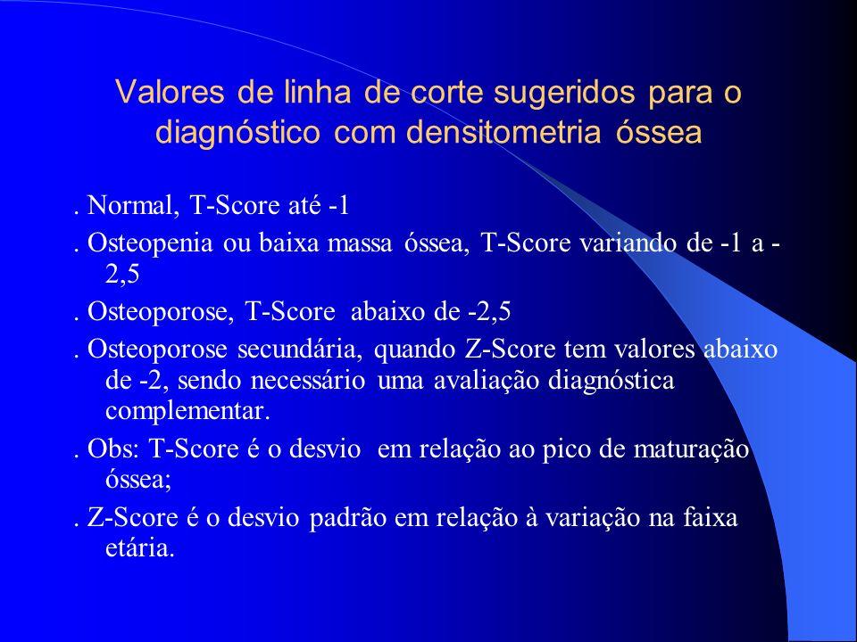 Valores de linha de corte sugeridos para o diagnóstico com densitometria óssea