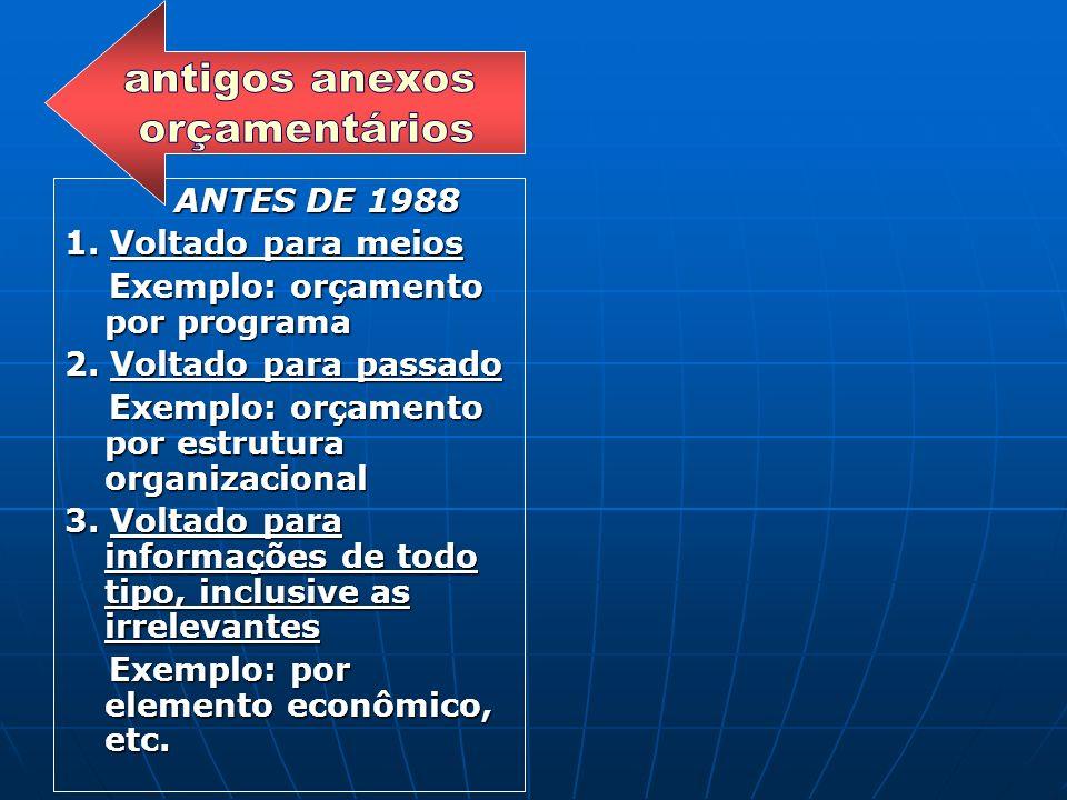 antigos anexos orçamentários ANTES DE 1988 1. Voltado para meios