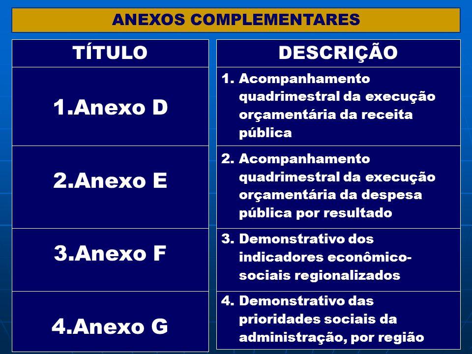 ANEXOS COMPLEMENTARES