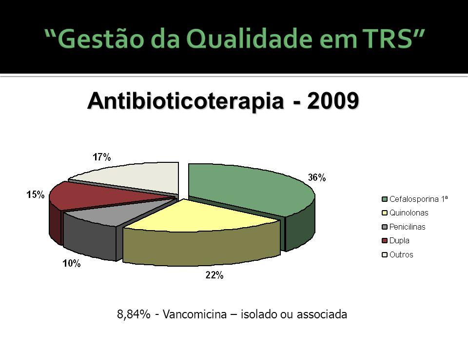 Antibioticoterapia - 2009 8,84% - Vancomicina – isolado ou associada