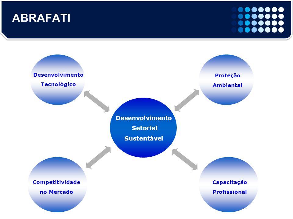 Competitividade no Mercado Capacitação Profissional