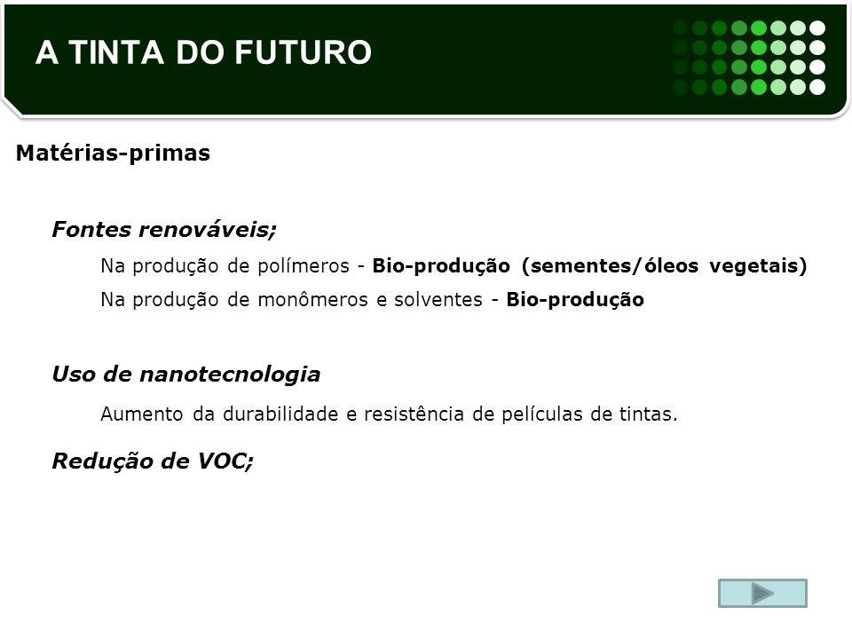 A TINTA DO FUTURO Matérias-primas Fontes renováveis;