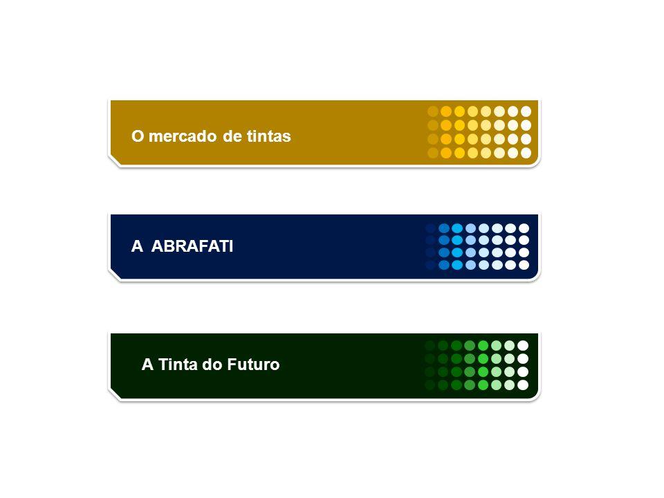 O mercado de tintas A ABRAFATI A Tinta do Futuro