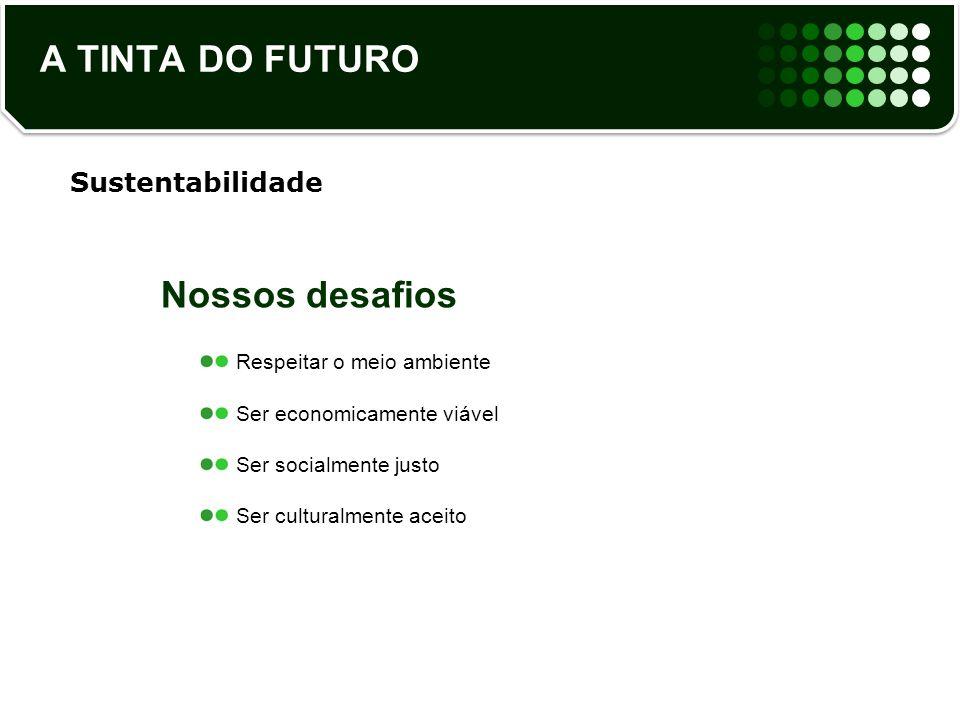 A TINTA DO FUTURO Nossos desafios Sustentabilidade
