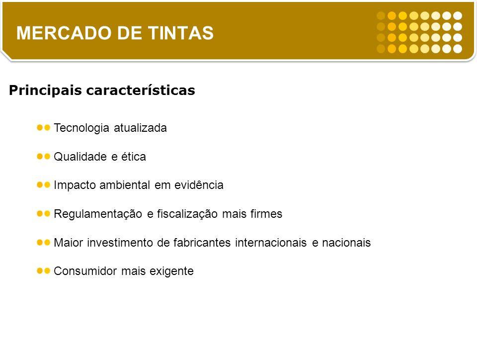 MERCADO DE TINTAS Principais características Tecnologia atualizada