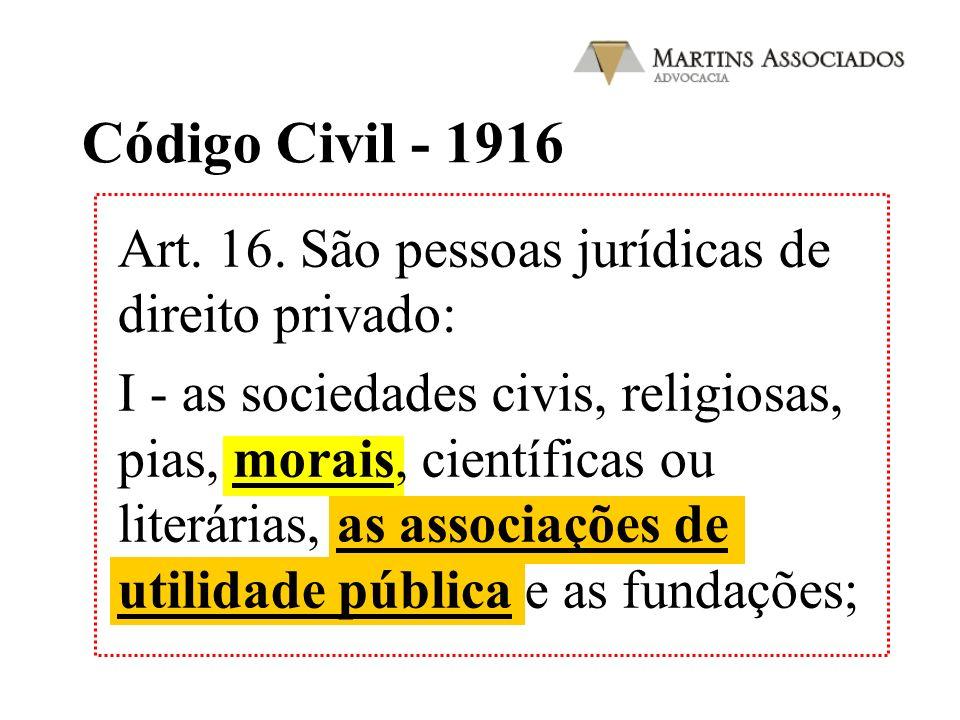 Código Civil - 1916 Art. 16. São pessoas jurídicas de direito privado: