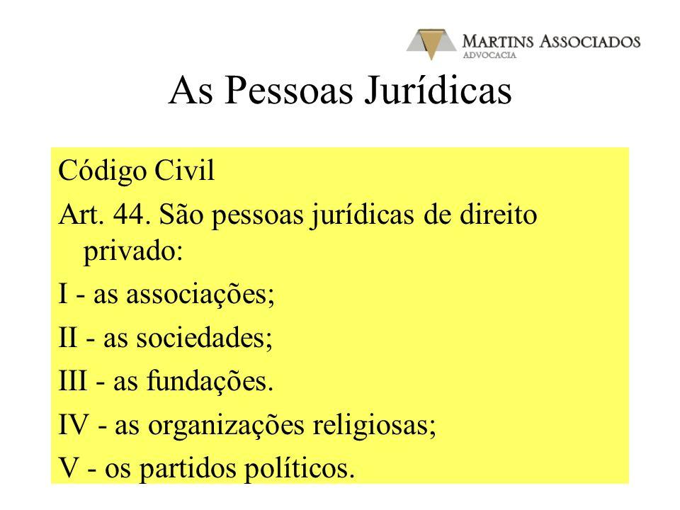 As Pessoas Jurídicas Código Civil