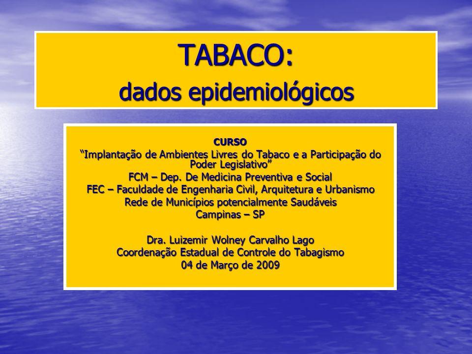 TABACO: dados epidemiológicos