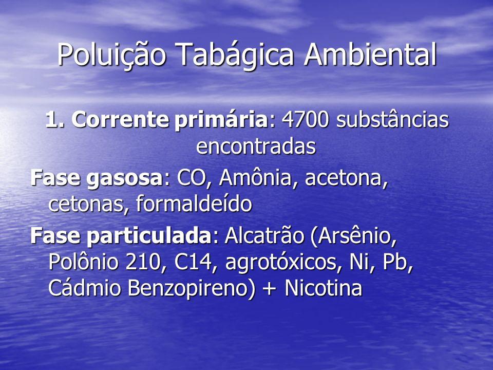 Poluição Tabágica Ambiental