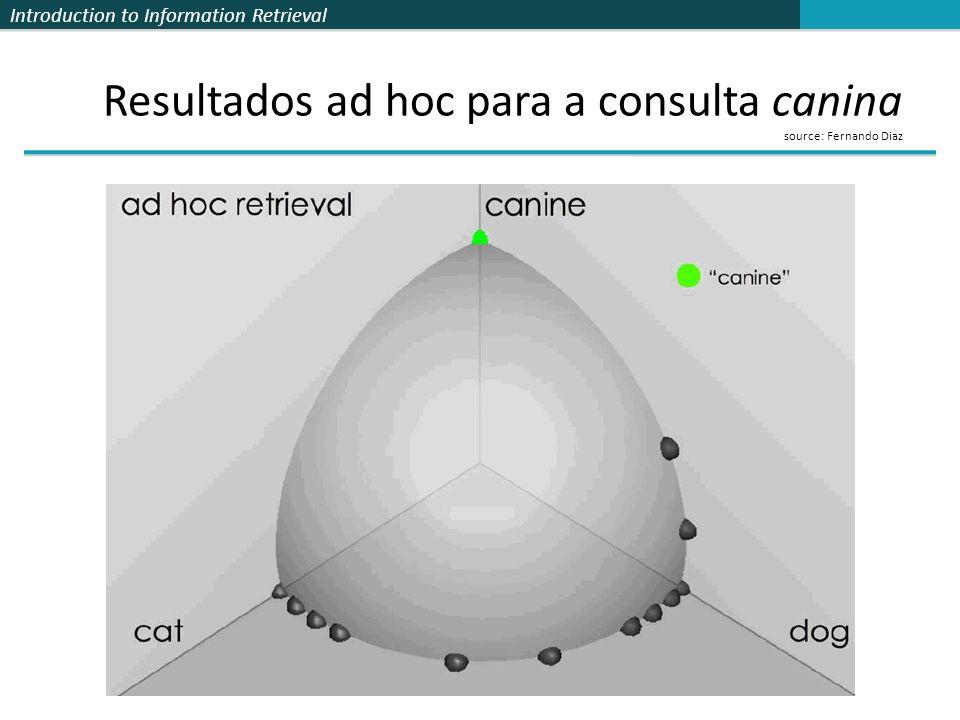 Resultados ad hoc para a consulta canina source: Fernando Diaz