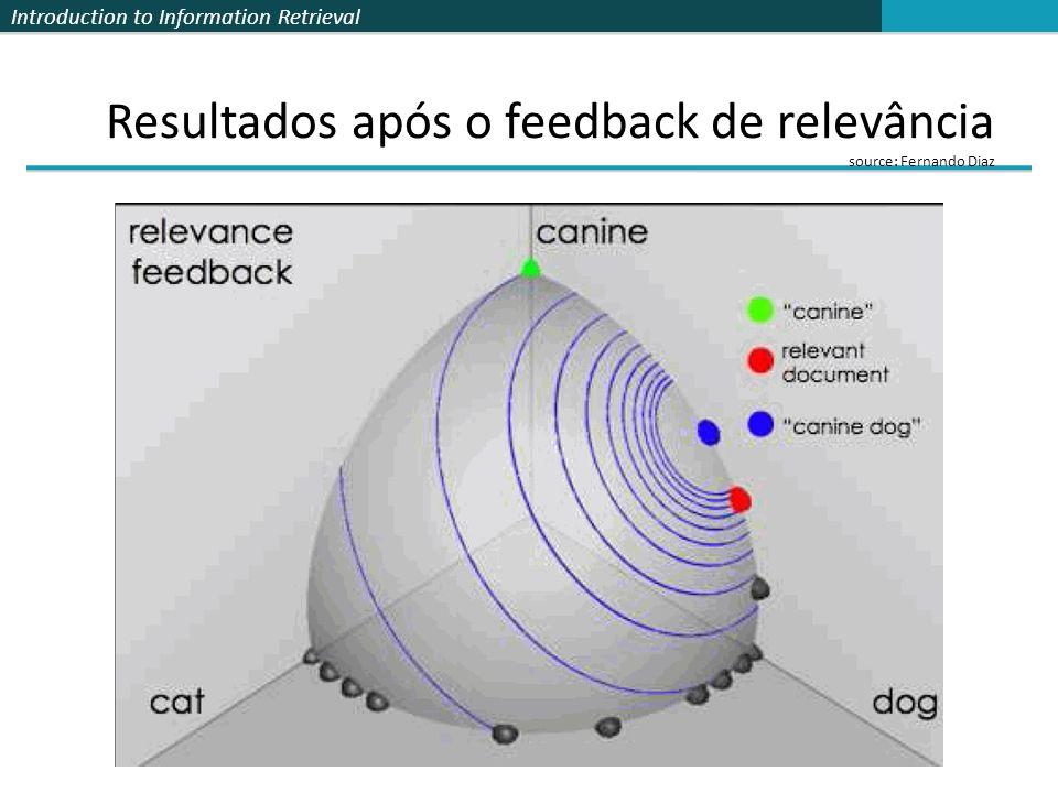 Resultados após o feedback de relevância source: Fernando Diaz
