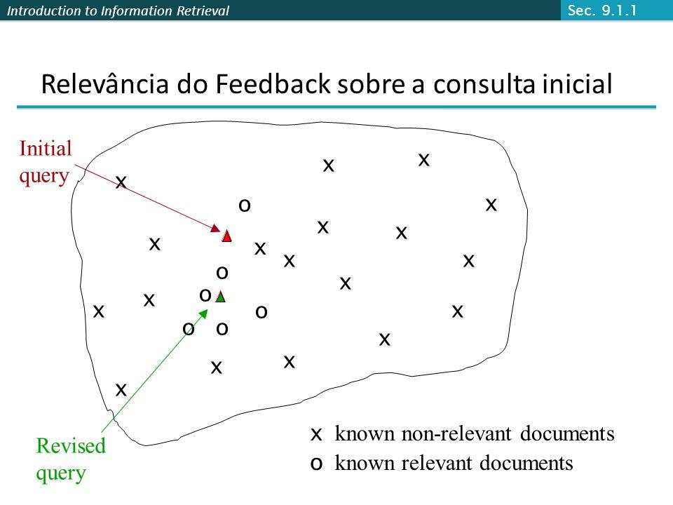 Relevância do Feedback sobre a consulta inicial
