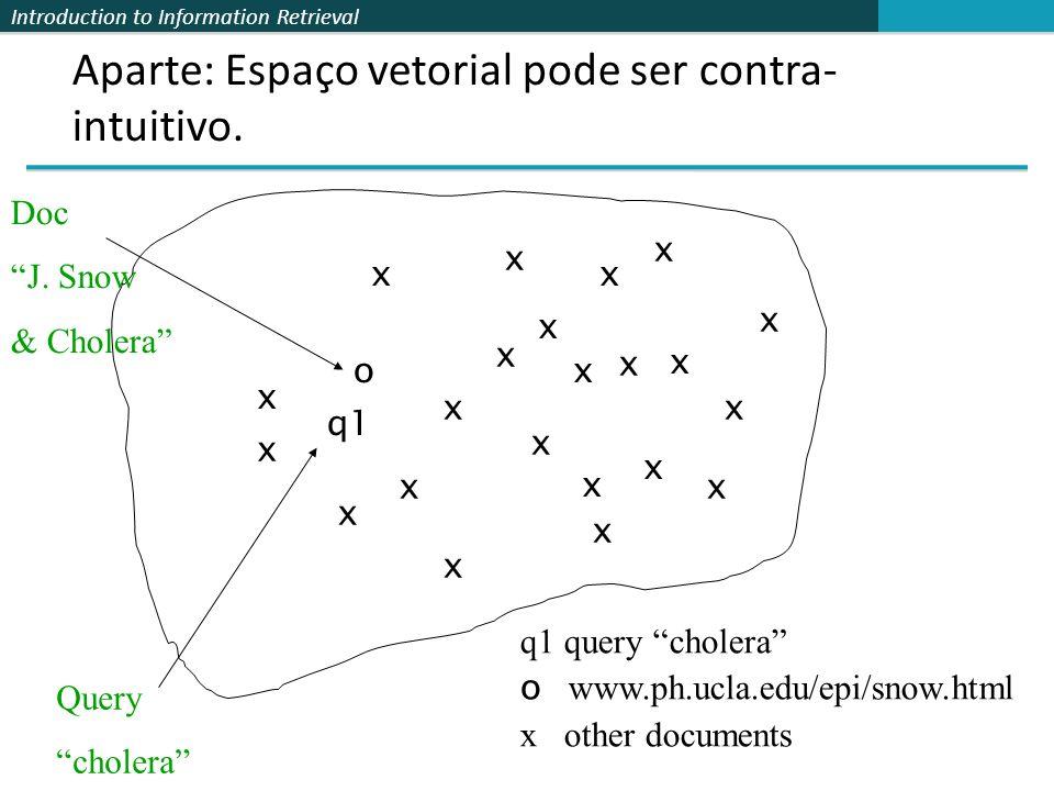 Aparte: Espaço vetorial pode ser contra-intuitivo.
