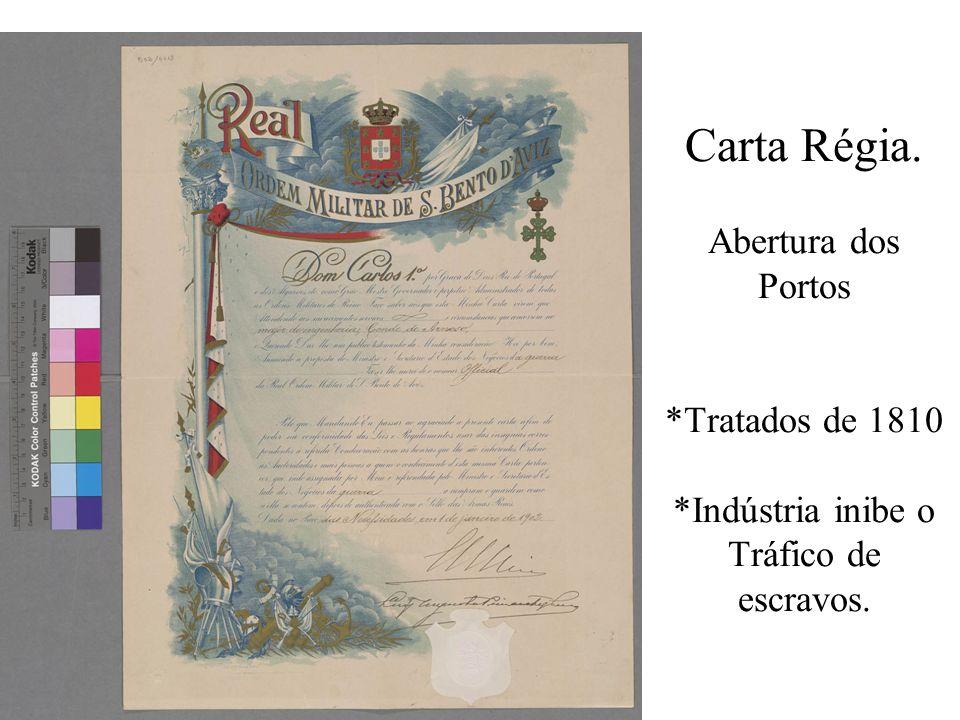 Carta Régia. Abertura dos Portos. Tratados de 1810