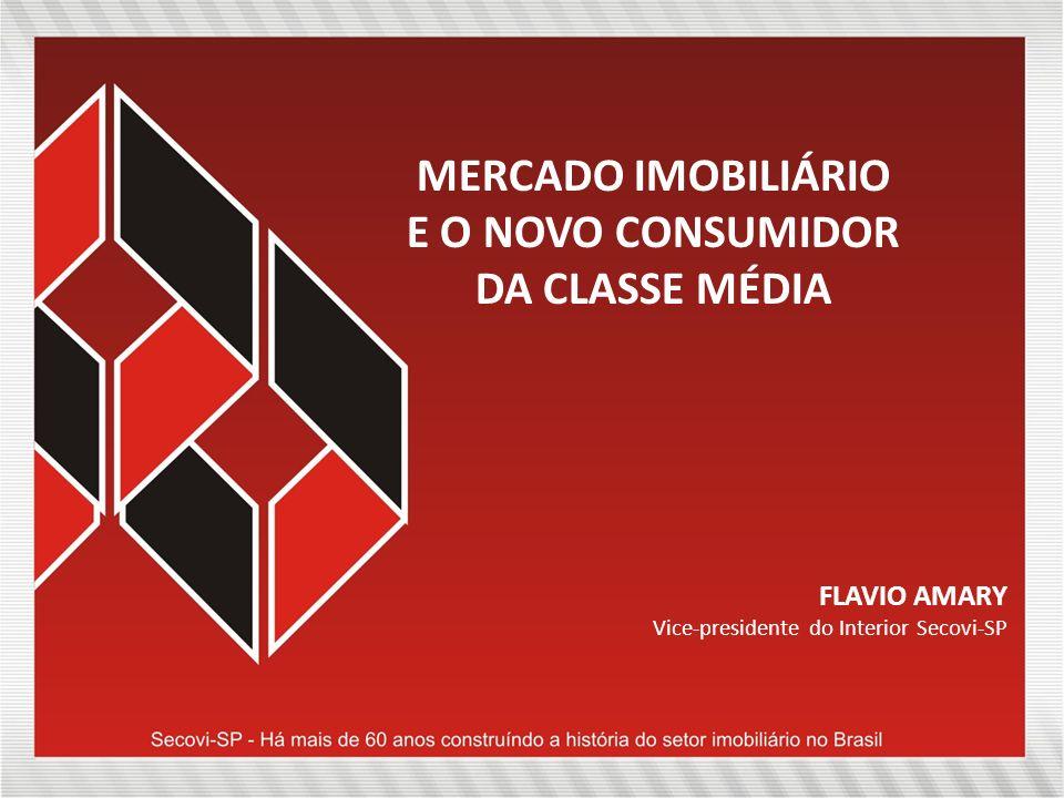 MERCADO IMOBILIÁRIO E O NOVO CONSUMIDOR DA CLASSE MÉDIA