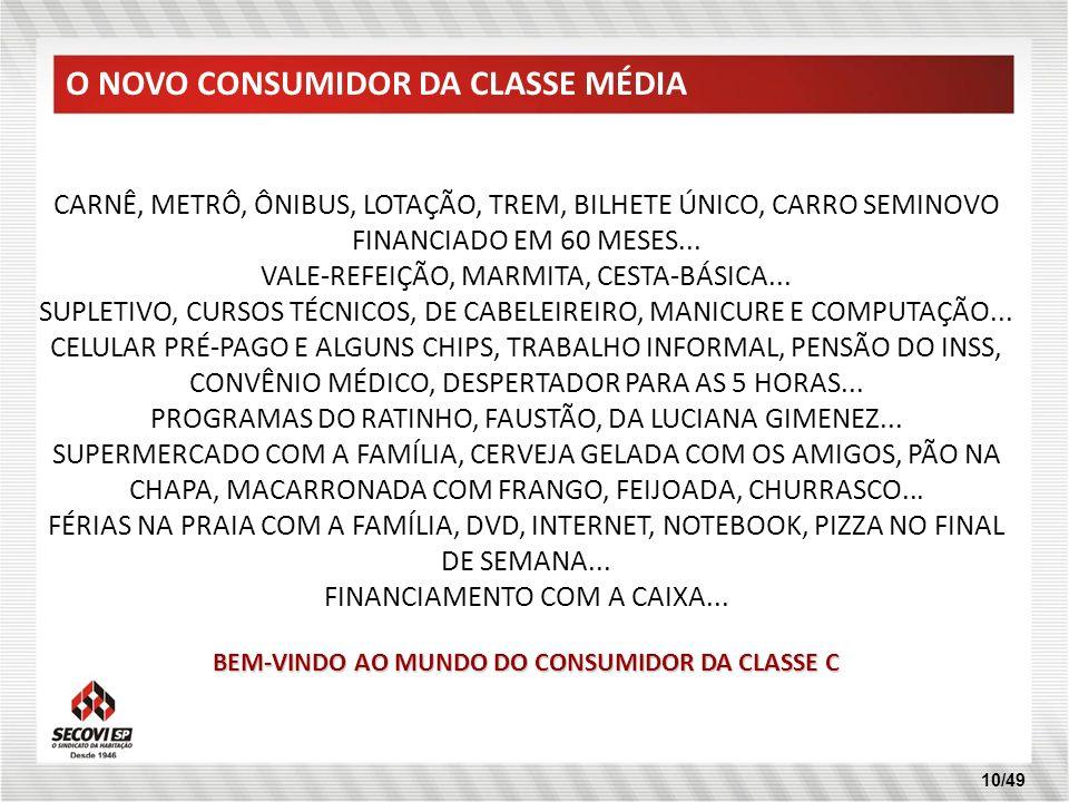 O NOVO CONSUMIDOR DA CLASSE MÉDIA