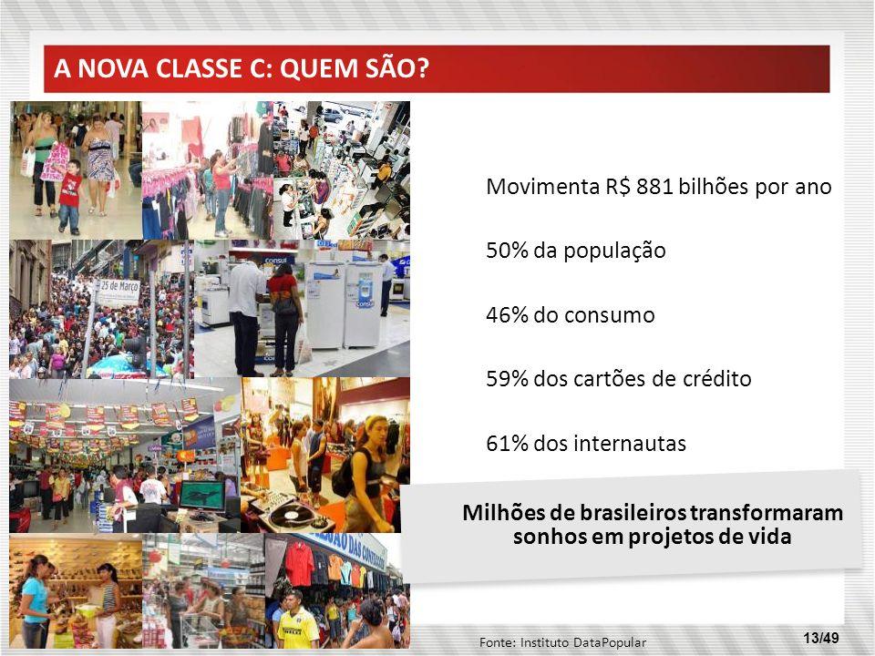 Milhões de brasileiros transformaram sonhos em projetos de vida