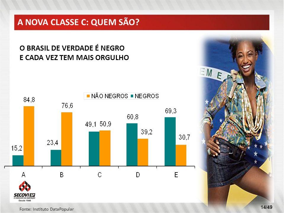 A NOVA CLASSE C: QUEM SÃO