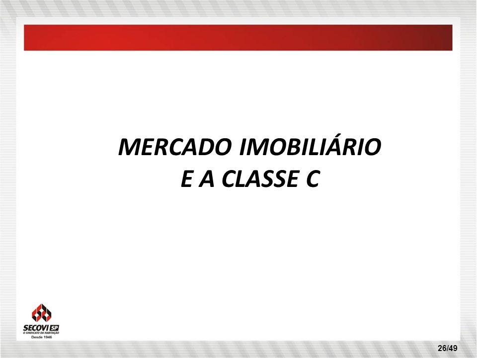 MERCADO IMOBILIÁRIO E A CLASSE C