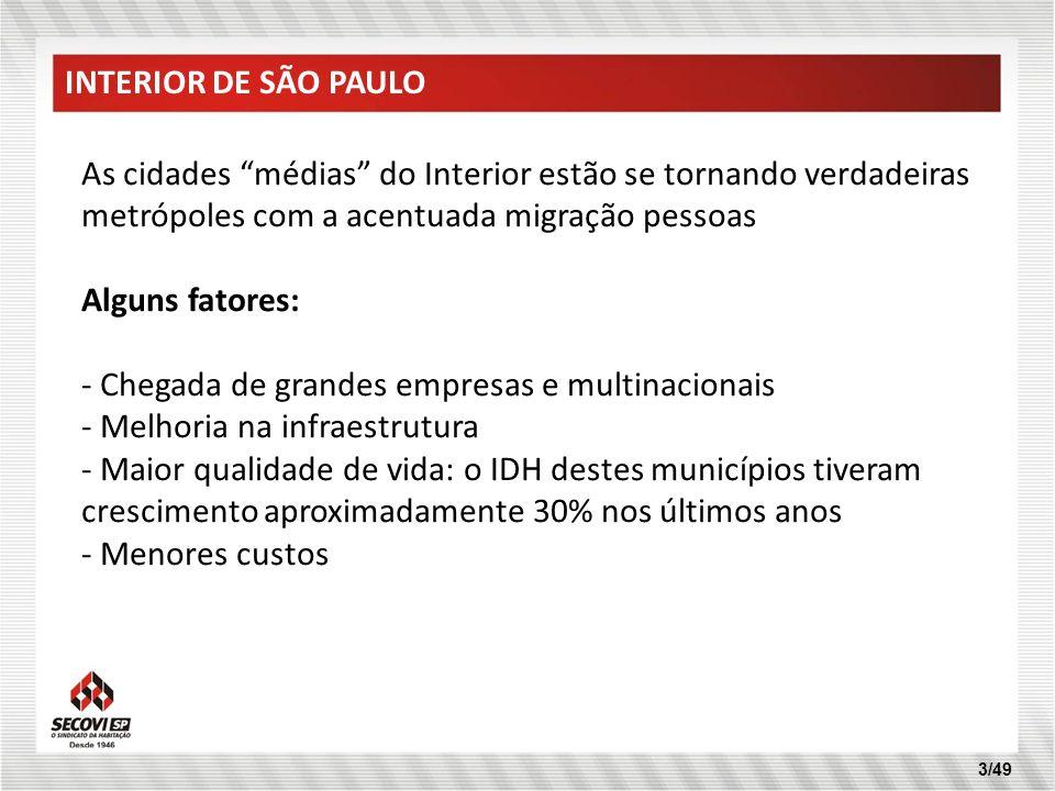 INTERIOR DE SÃO PAULO As cidades médias do Interior estão se tornando verdadeiras metrópoles com a acentuada migração pessoas.