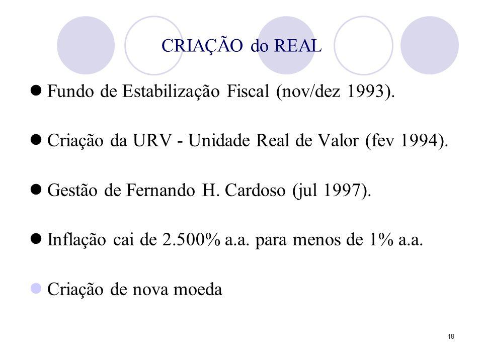 CRIAÇÃO do REAL Fundo de Estabilização Fiscal (nov/dez 1993). Criação da URV - Unidade Real de Valor (fev 1994).