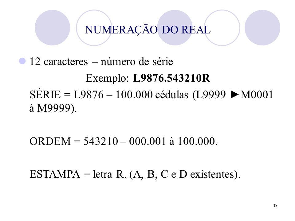 NUMERAÇÃO DO REAL12 caracteres – número de série. Exemplo: L9876.543210R. SÉRIE = L9876 – 100.000 cédulas (L9999 ►M0001 à M9999).