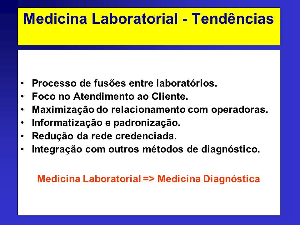 Medicina Laboratorial - Tendências
