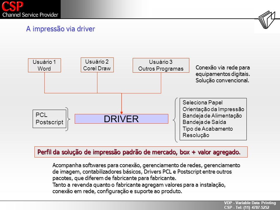 DRIVER A impressão via driver PCL Postscript