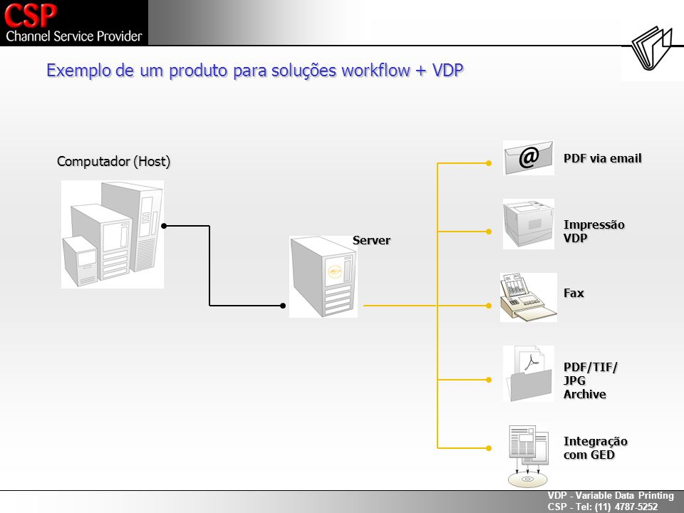 Exemplo de um produto para soluções workflow + VDP