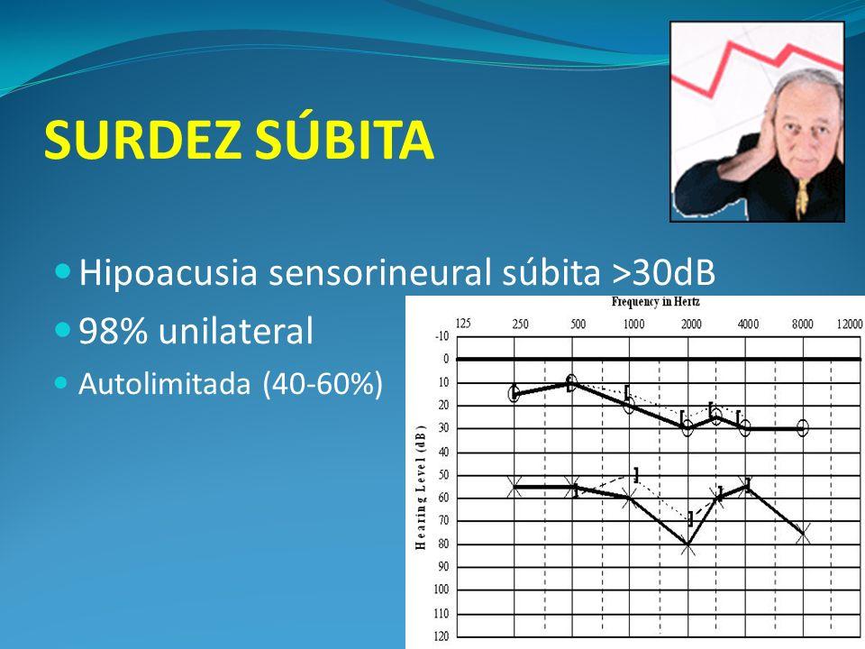 SURDEZ SÚBITA Hipoacusia sensorineural súbita >30dB 98% unilateral