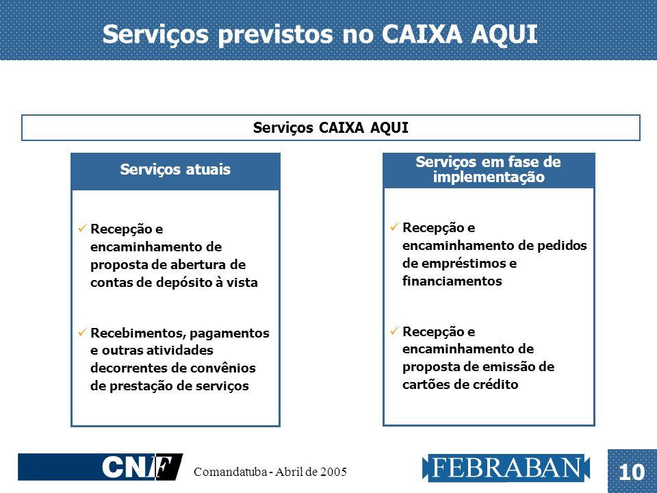 Serviços previstos no CAIXA AQUI