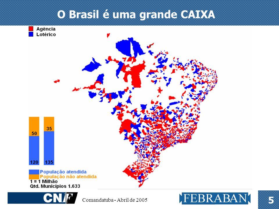 O Brasil é uma grande CAIXA