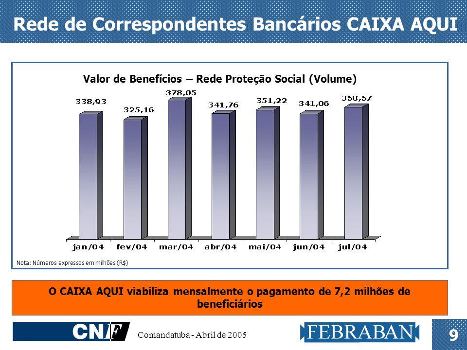 Rede de Correspondentes Bancários CAIXA AQUI