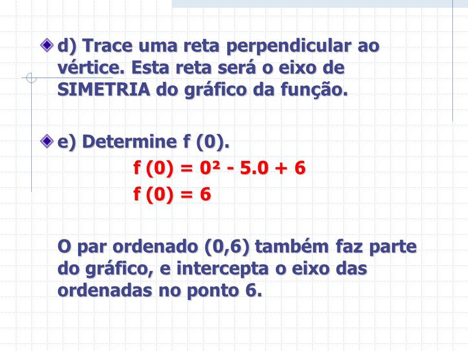 d) Trace uma reta perpendicular ao vértice