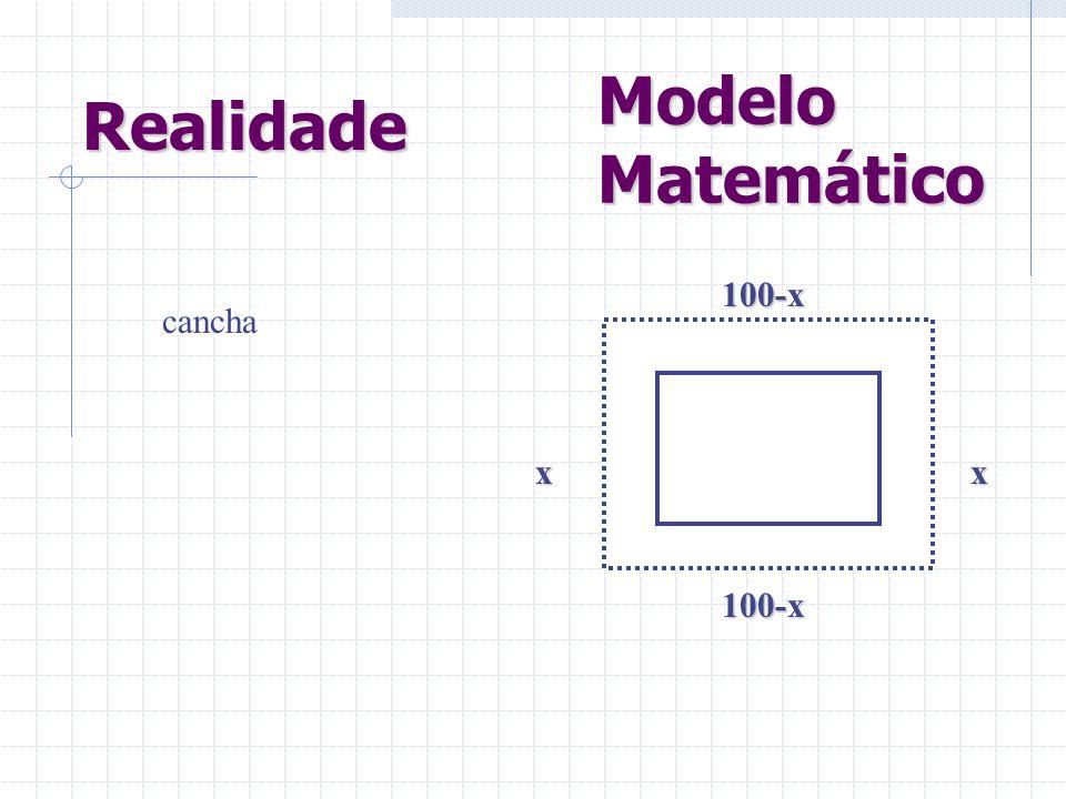 Realidade Modelo Matemático 100-x cancha x x 100-x