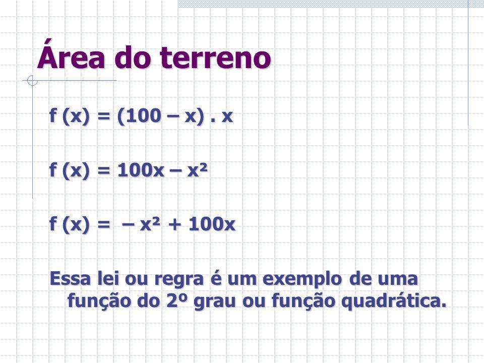 Área do terreno f (x) = (100 – x) . x f (x) = 100x – x²