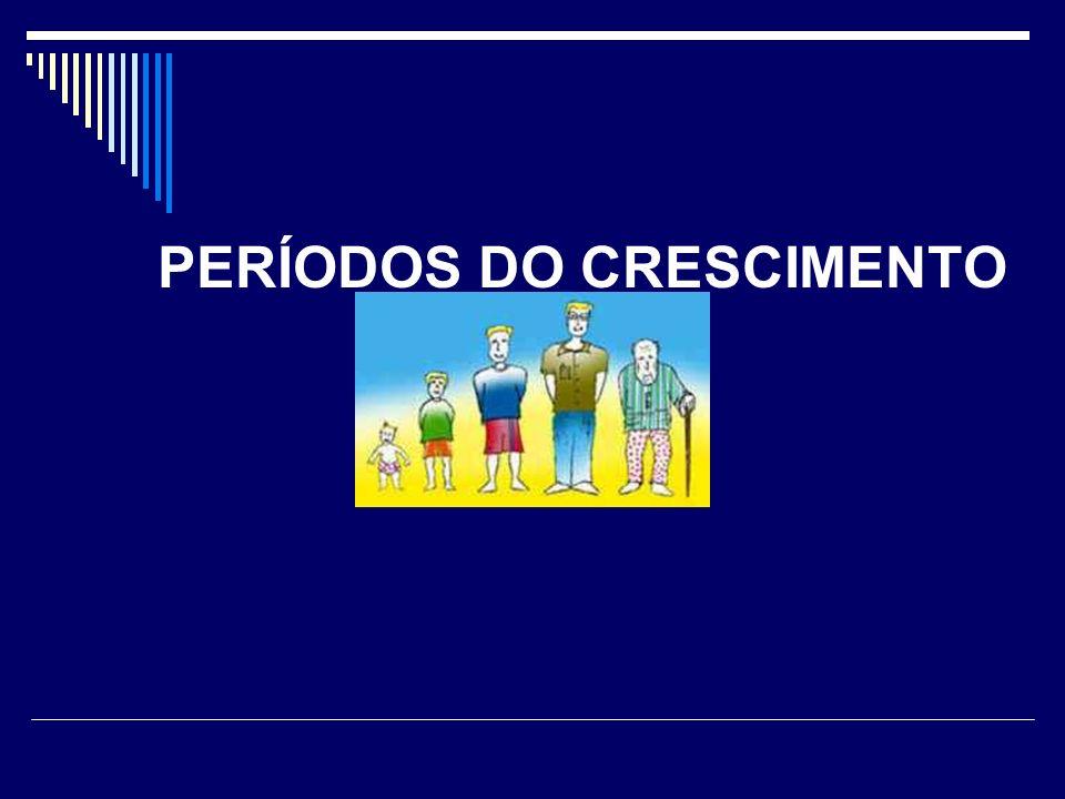 PERÍODOS DO CRESCIMENTO