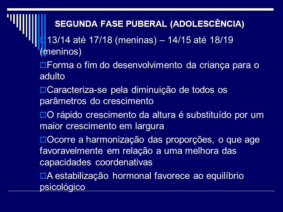 SEGUNDA FASE PUBERAL (ADOLESCÊNCIA)