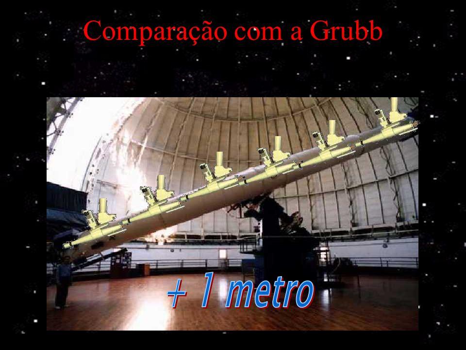 Comparação com a Grubb + 1 metro