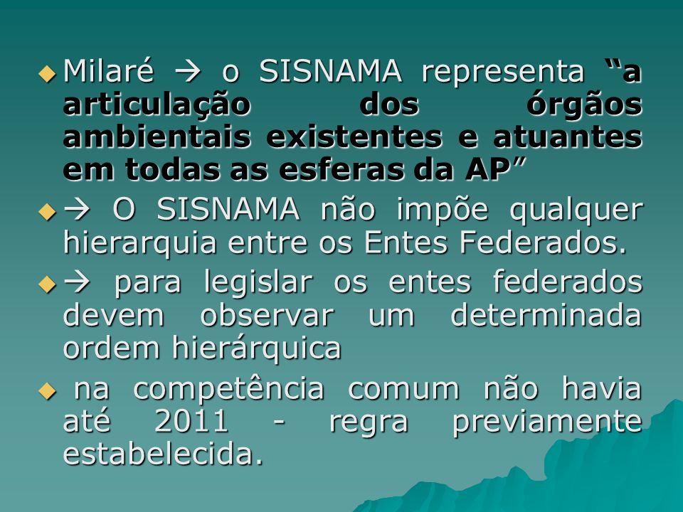 Milaré  o SISNAMA representa a articulação dos órgãos ambientais existentes e atuantes em todas as esferas da AP
