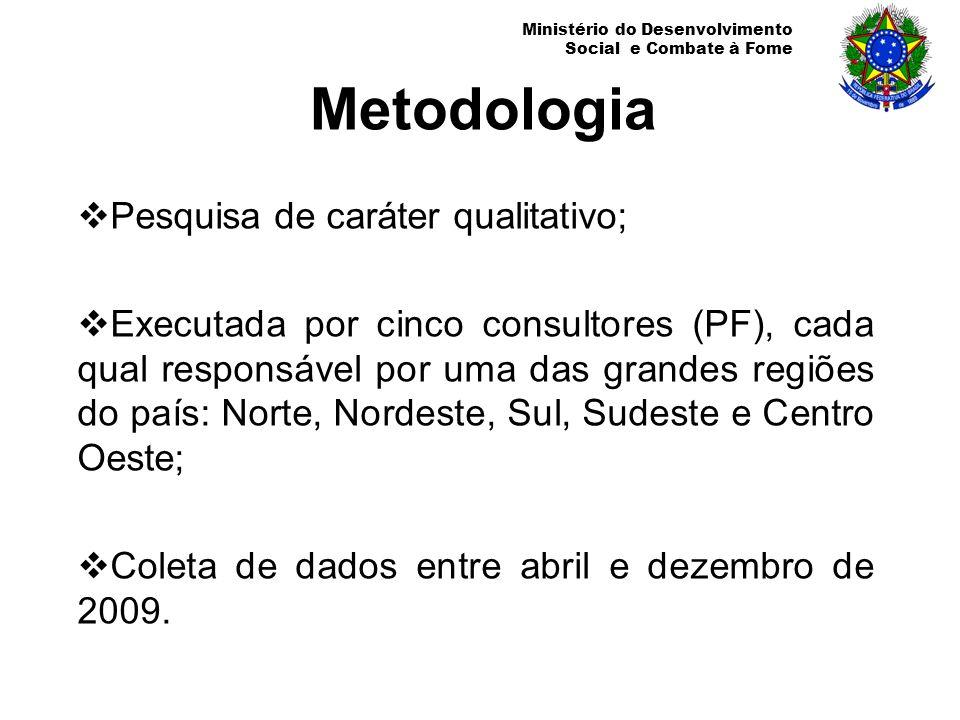 Metodologia Pesquisa de caráter qualitativo;