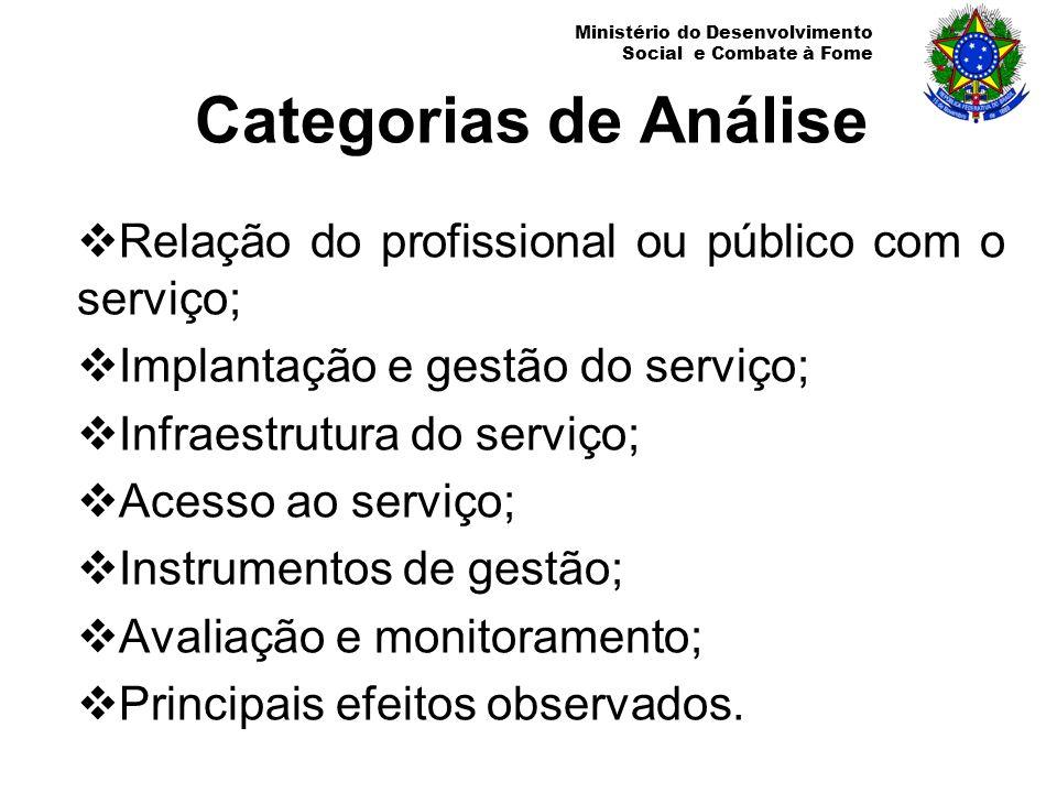 Categorias de Análise Relação do profissional ou público com o serviço; Implantação e gestão do serviço;