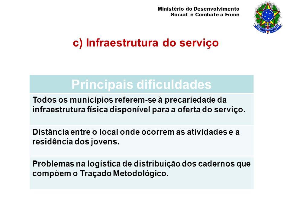 c) Infraestrutura do serviço