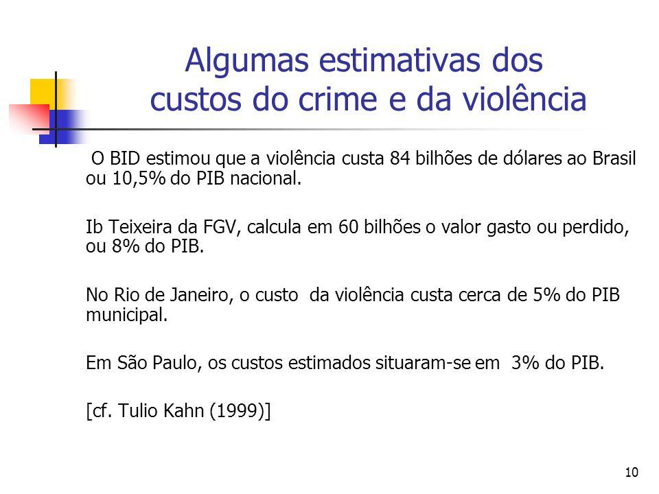 Algumas estimativas dos custos do crime e da violência