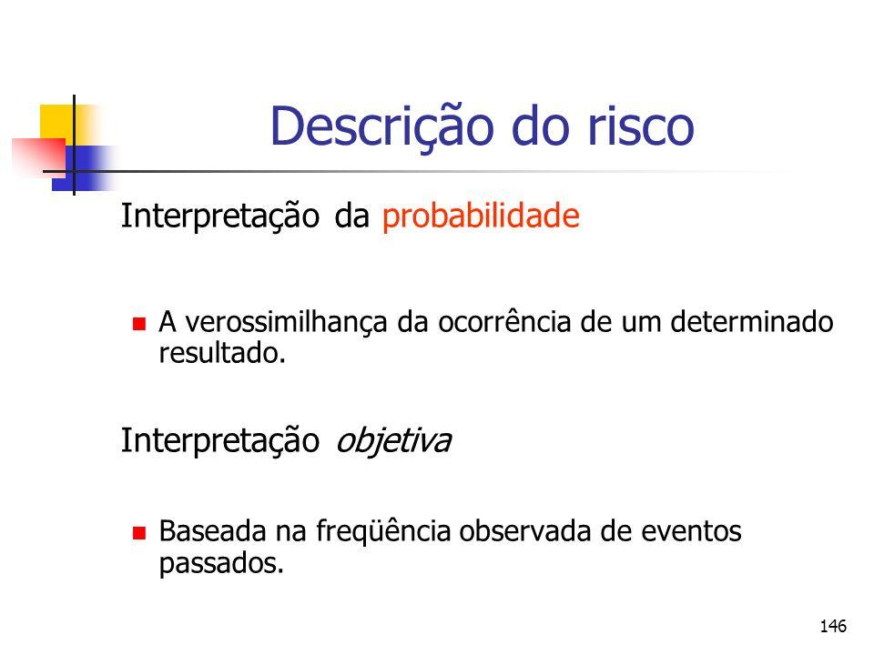 Descrição do risco Interpretação da probabilidade