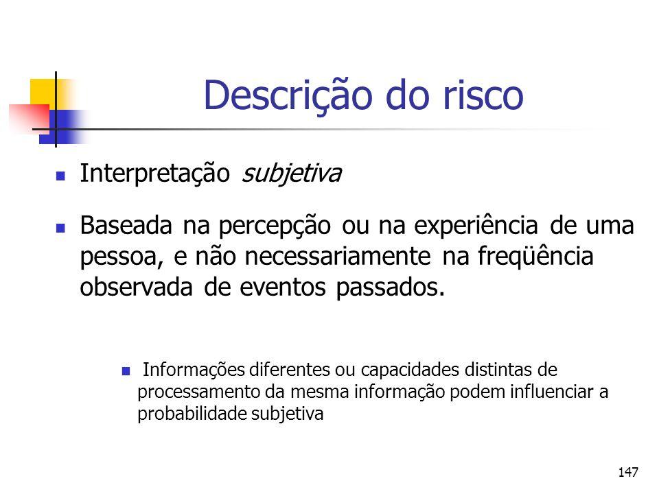 Descrição do risco Interpretação subjetiva