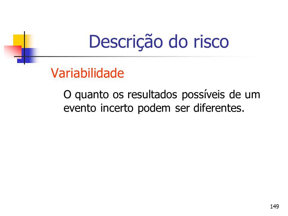 Descrição do risco Variabilidade